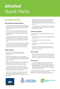 Alcohol Quick Facts